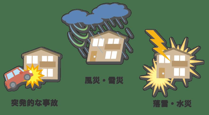 火災保険申請の条件