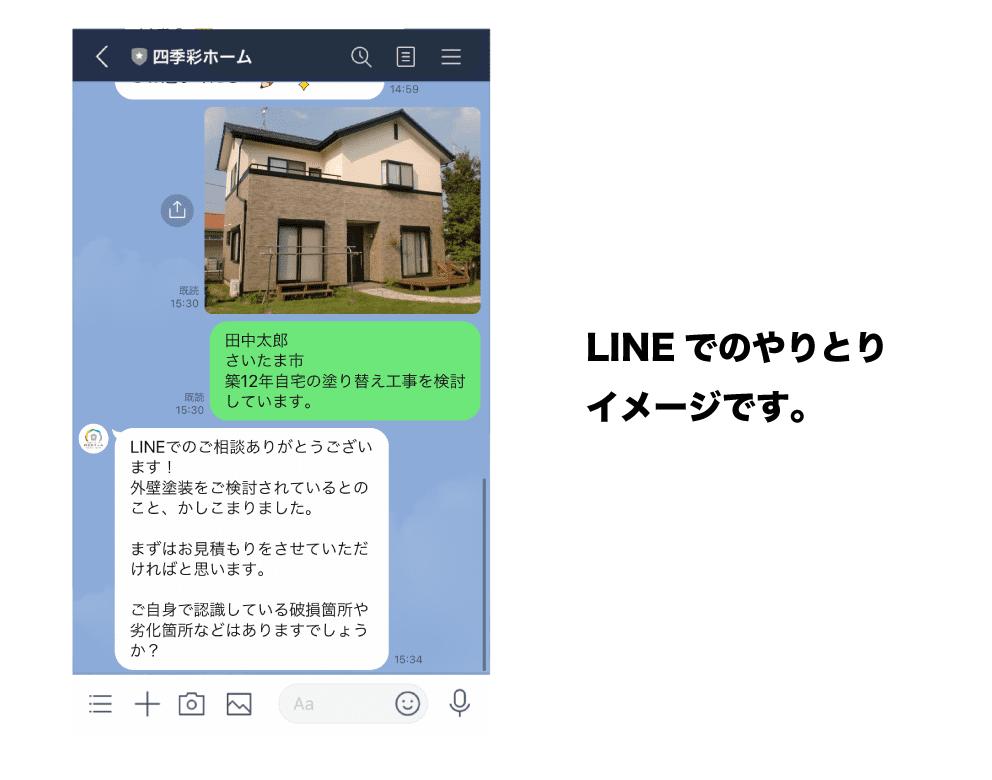 LINEでのやりとりイメージ